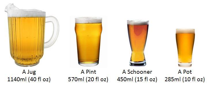 Australia Beer-sizes
